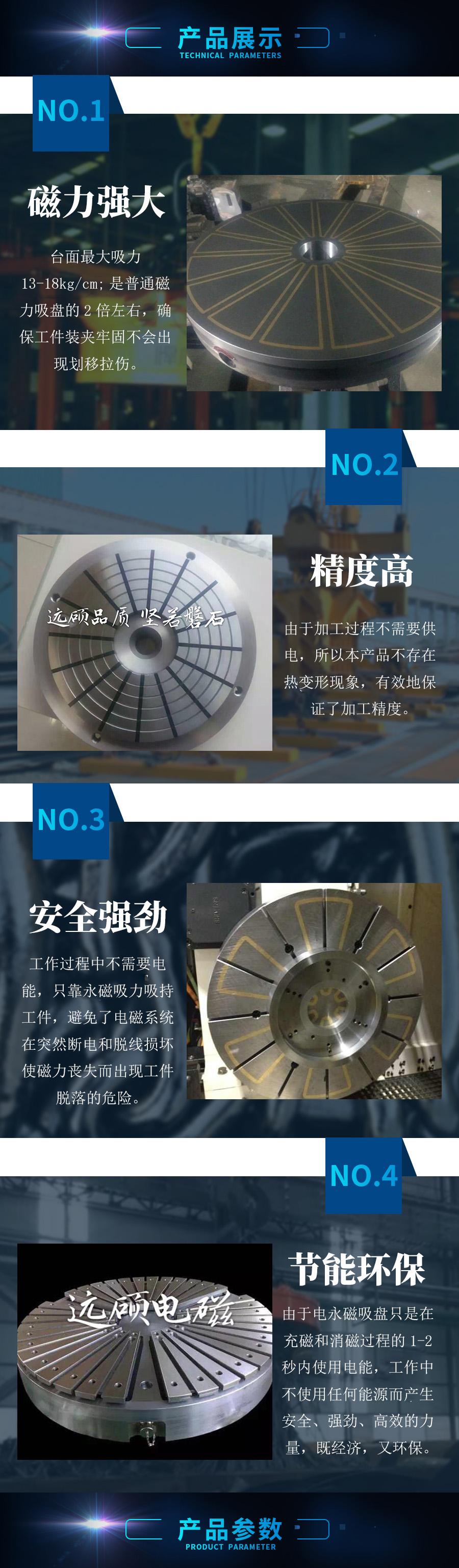 圆形电控永磁吸盘.jpg